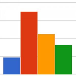 「ブログ村検証結果」ブログ村を利用するとサイトのユーザー数は増えるの?減るの?(メリット/デメリット)
